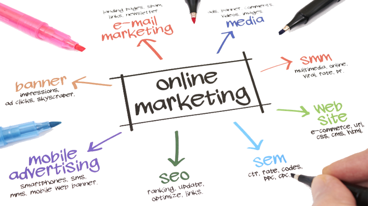 Quản lý chiến dịch marketing